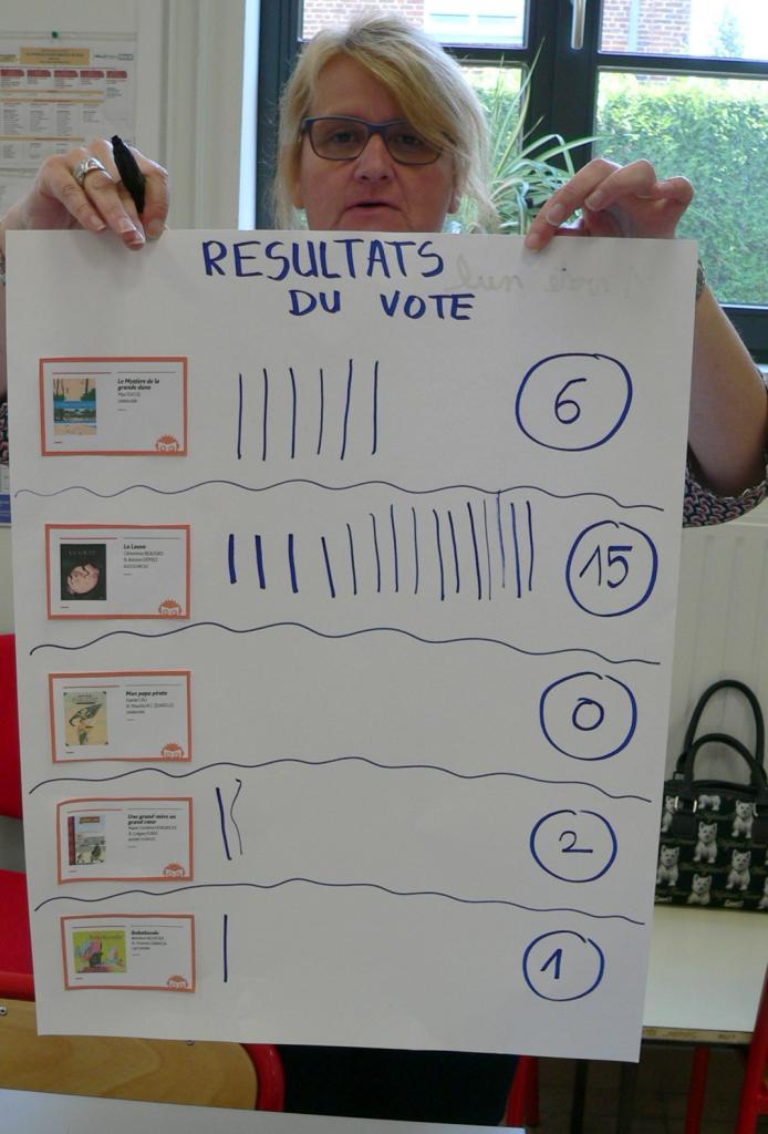 2016.05 le 26 Vote concours lecture (Mme KAZINSKI) (133)
