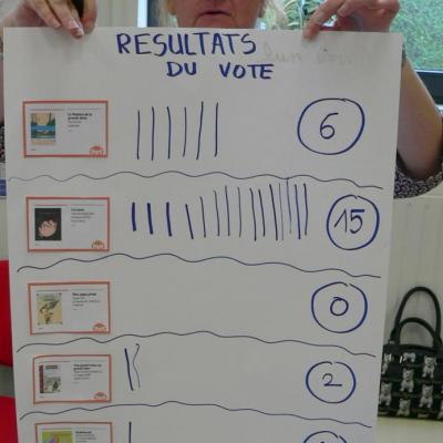 2016 Mai - Vote des CE2-CM1