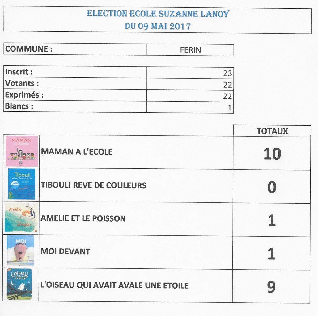 2017.05 le 09 Vote enfants classe Me PUREUR (48)