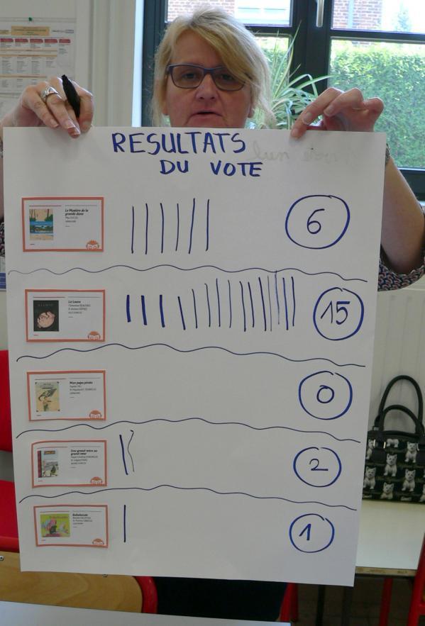 2016 05 le 26 vote concours lecture mme kazinski 133